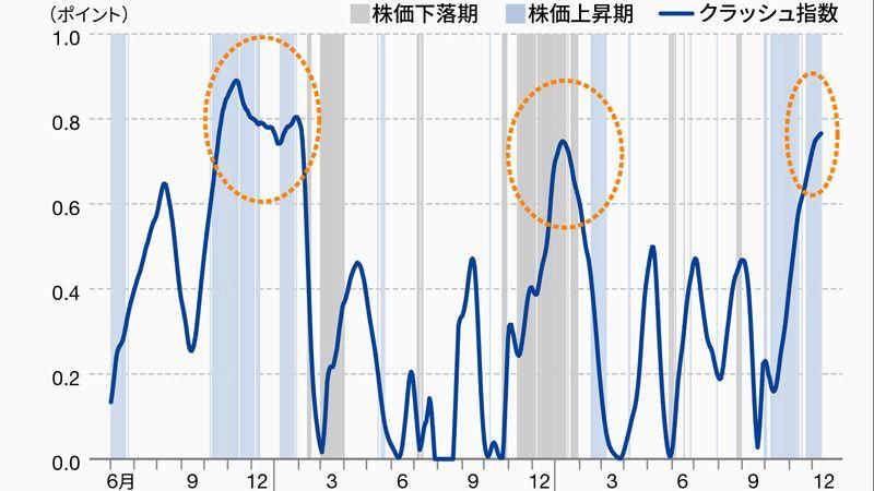 株価 みずほ 「みずほクラッシュ指数」が示す「株価の崩壊」