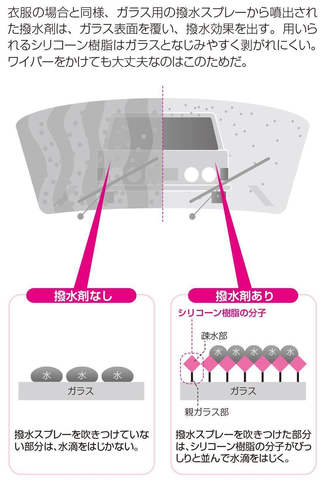 樹脂 と は シリコン