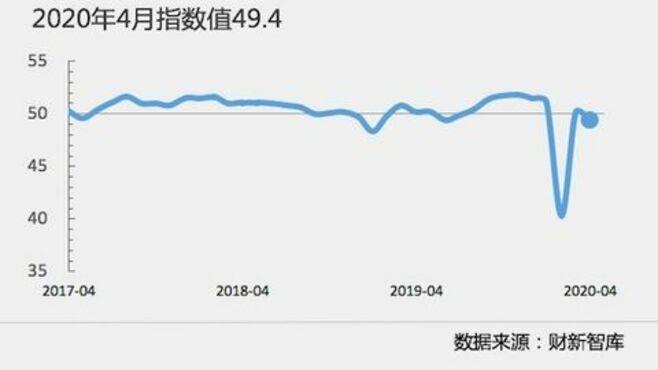 中国製造業にコロナショック「第2波」が直撃