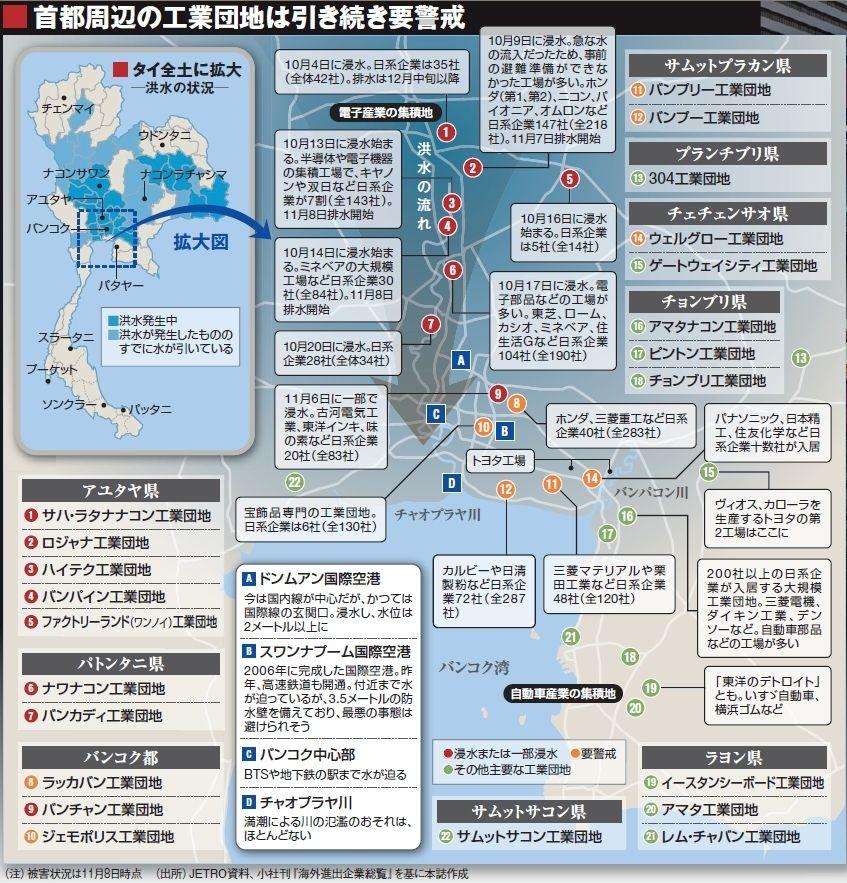 タイ洪水の深刻度、日本企業への影響を独自調査 | アジア諸国 | 東洋 ...