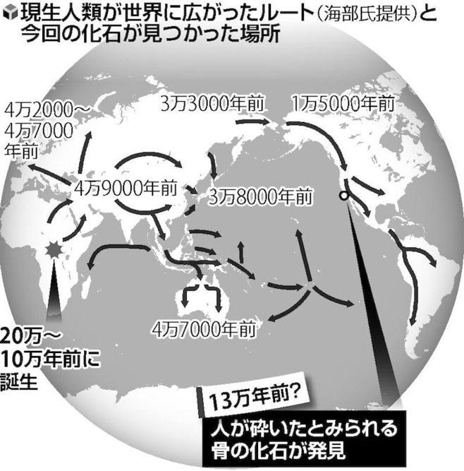 人類がアメリカに到達したのは13万年前?