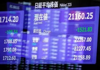 日経平均は1071円安、下げ幅一時1600円超