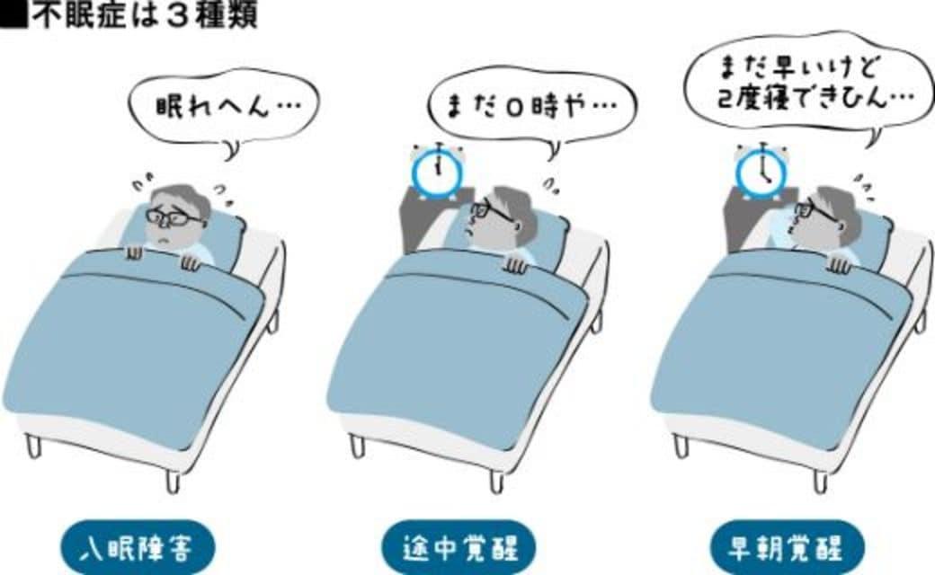 治し 不眠 方 症