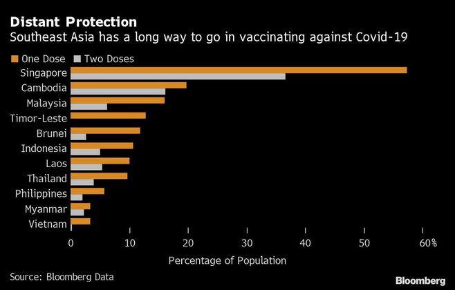 アジアで新型コロナワクチン接種が進まない訳