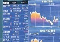 進む円高、長期戦略を欠く政府、狂騒に翻弄された日銀