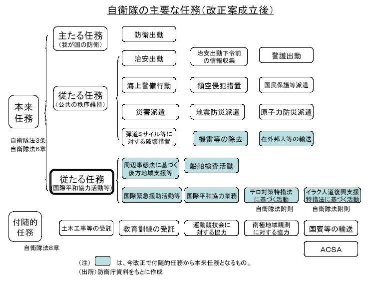 自衛隊法改正」で何が変わるのか? | オリジナル | 東洋経済オンライン ...