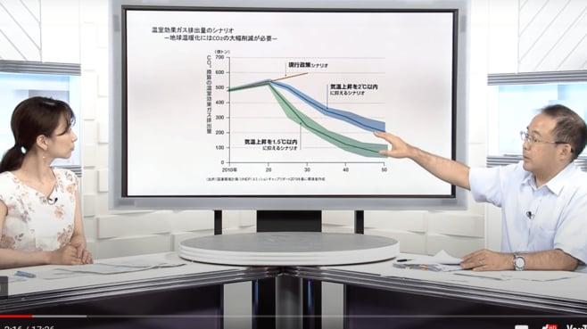 脱炭素で劣勢の日本が注力すべき2つの分野