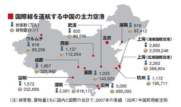 《対決!世界の大空港4》中国・北京/上海 航空自由化へカウントダウン、激安に火花散る中国の空