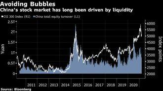 中国金融市場で勝つために共産党の方針を読む