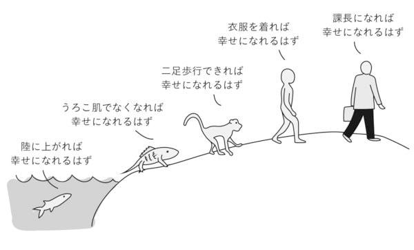 (イラスト:リズ・フォスリエン)