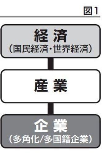 日本の現場に「失われた20年」はない