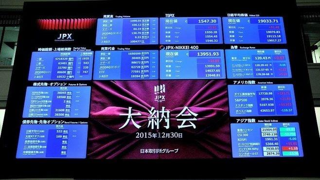 日本株は1万4500円までの調整を意識せよ