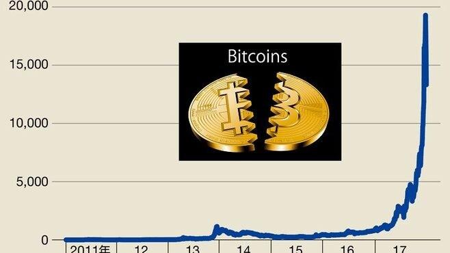 ビットコインは信用できる通貨になるのか