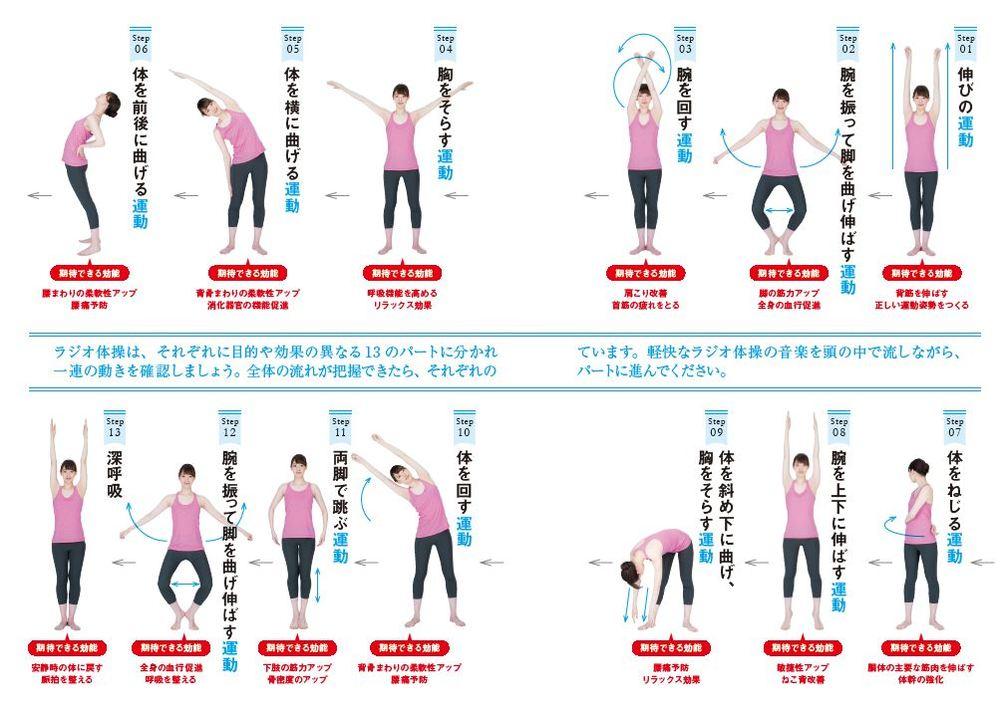ラジオ 体操 第 一 時間 ラジオ体操の所要時間の長さは?何番までやるのが一般的?