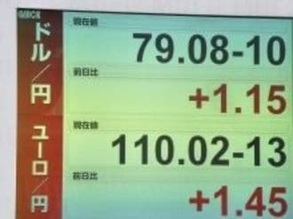 (第64回)円高という安全弁をいま開く必要がある