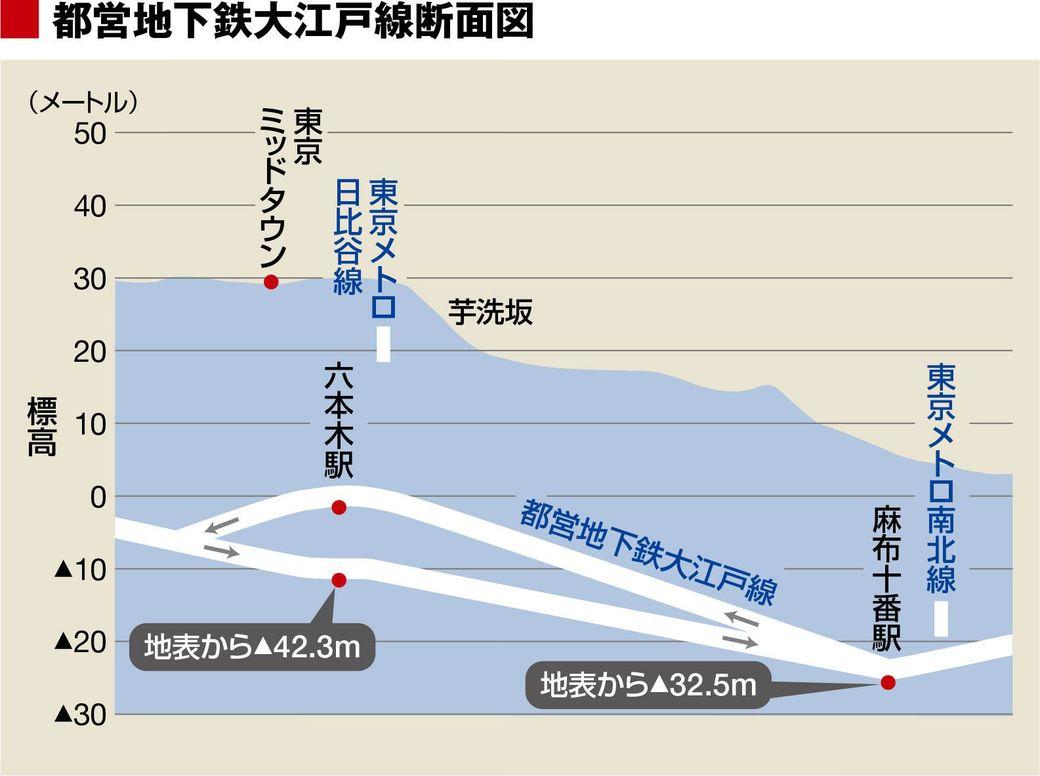 津波 一 メートル どのくらい
