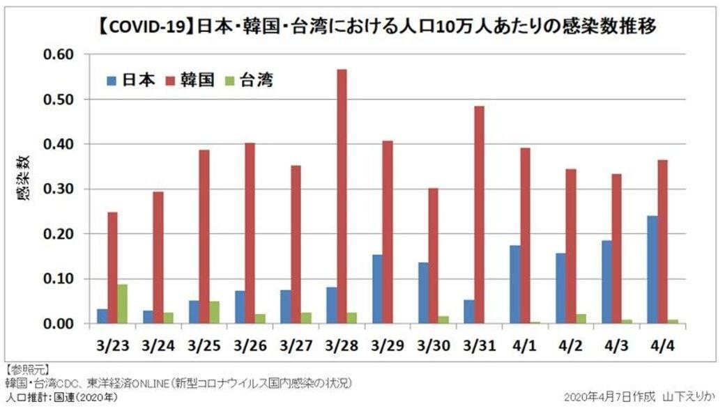 コロナ ウイルス 死亡 日本 人