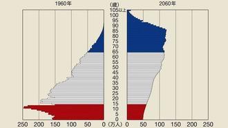 長寿化に応じた「長く働ける社会」が必要だ