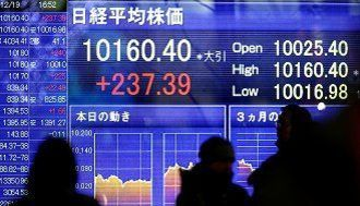 日経平均は8カ月半ぶりに1万円回復
