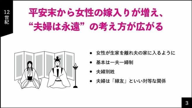 900年前の日本は夫婦別姓、時代ごとの結婚の形