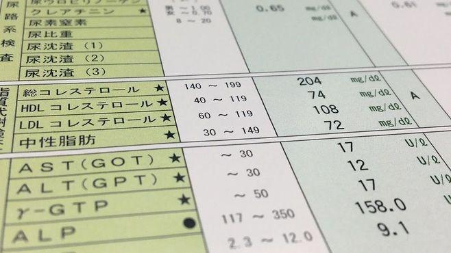 日本初「健康な人ほど得する」医療保険の正体