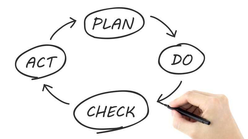 「PDCAを回せない人」にありがちな甘い計画 | リーダーシップ・教養・資格・スキル