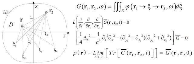 「多重経路散乱場の逆解析」の基礎方程式。木村教授が導き出した「散乱場の方程式」は、独立して動く波の発信位置と計測位置それぞれの座標で5次元からなる。これを「時間と空間の極限操作」と呼ばれる数学的な操作によって散乱体の3次元構造を示す関数を導き出す(図:HILLS LIFE)