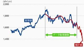 経済物理学で予測、株価は2019年初に下落