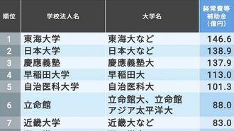 「補助金が多い私立大学法人」ランキング200