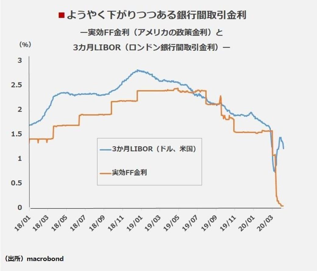 の レート 今日 1 ドル 為替
