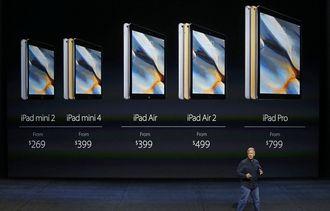 「デカいiPad」は、誰が何をするマシンなのか