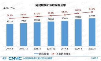 中国「ネットユーザー数」が9億4000万人に迫る