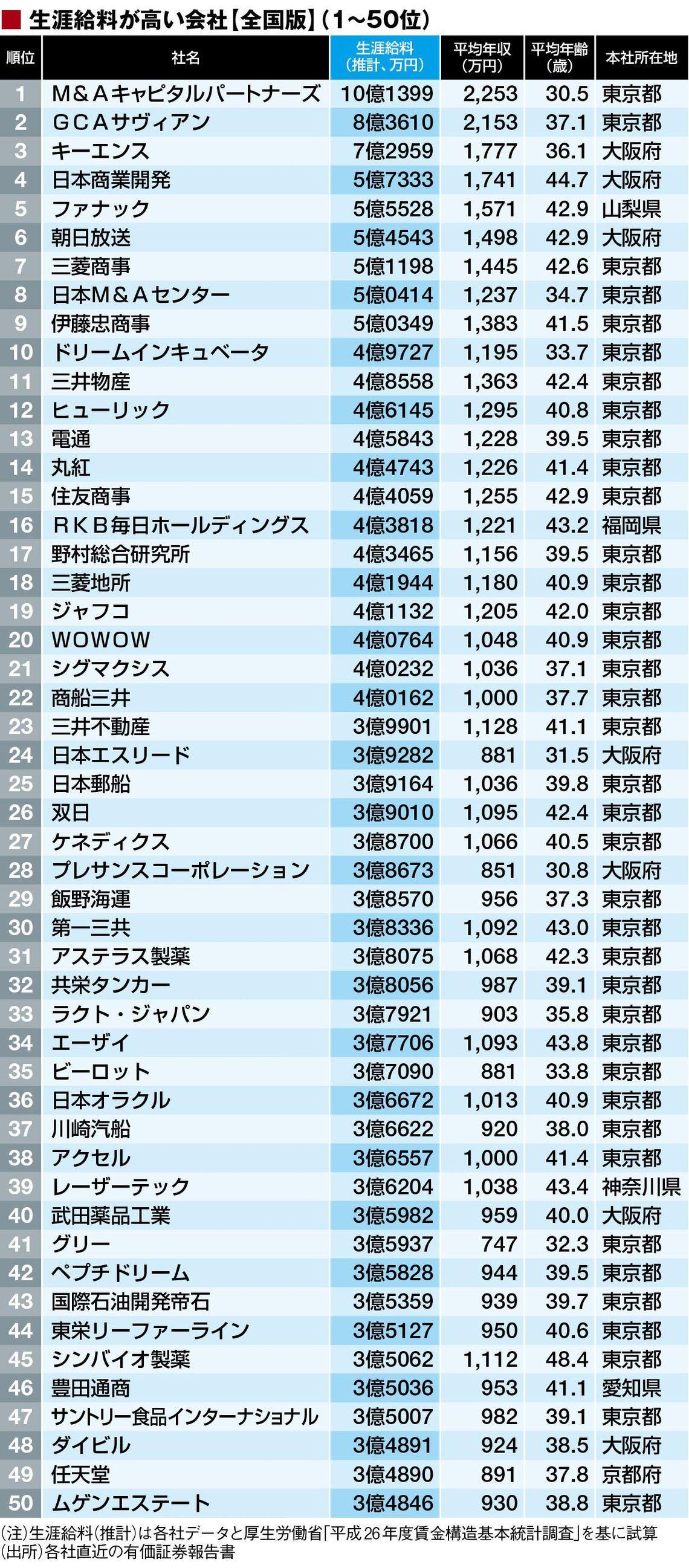 【結婚】NHKの桑子真帆アナウンサー、フジの谷岡慎一アナと結婚へ