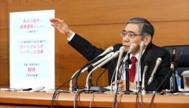 黒田日銀総裁の大ギャンブル