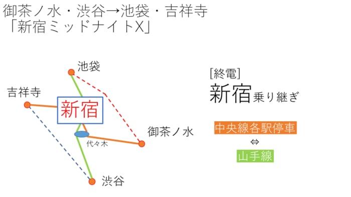 武蔵浦和駅から新宿駅