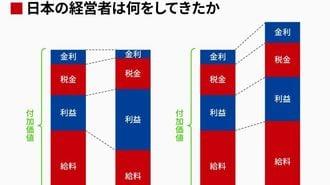 日本は、「無能な経営者」から改革するべきだ
