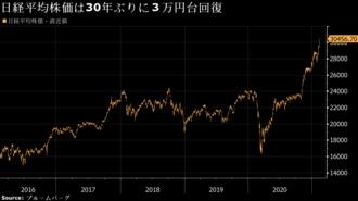黒田日銀総裁がETFの買い入継続との見解示す