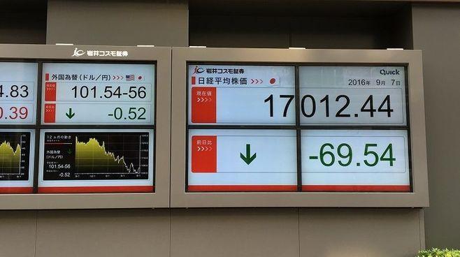 9月後半に米国株「急落リスク」が高まりそう