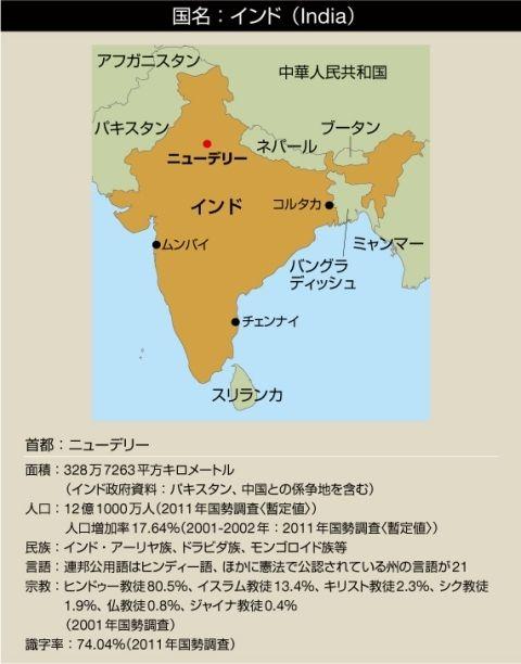 インドで年功序列ほどナンセンスはない グローバル接待の作法