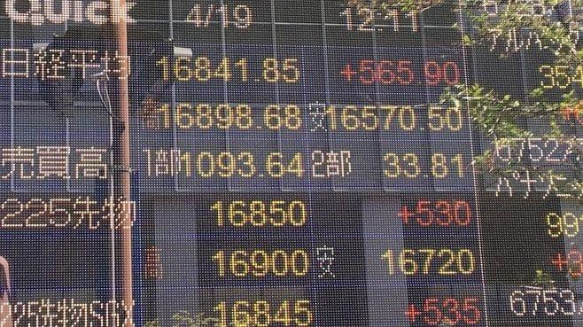日本株は買いサイン「二番底」完成にあと一歩