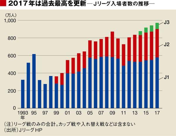 プロ野球 経済効果とは:経済レポート一覧(62本)