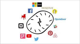 あなたの会社は時計にたとえると何時なのか