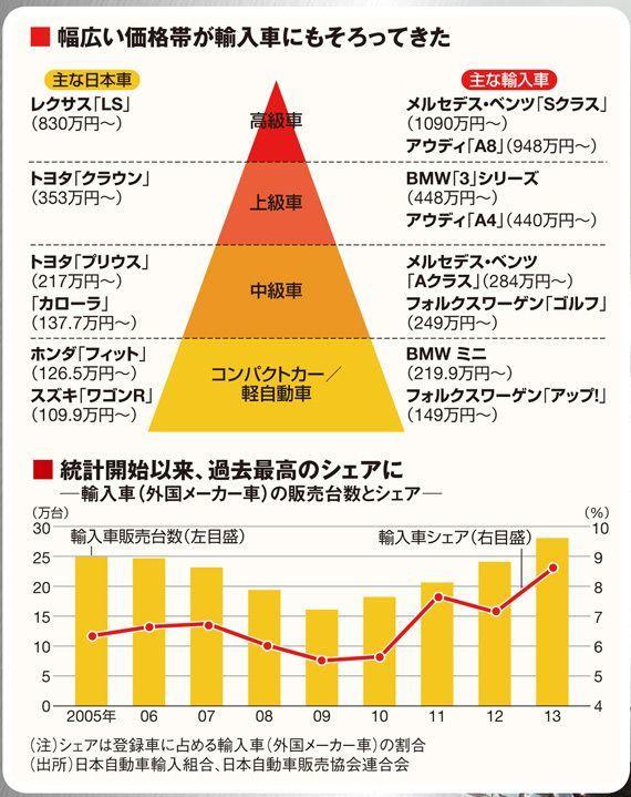 学生の一番の目標は「就職」はびこるインチキサラリーマンの企業犯罪就活を覚え上昇志向とモノヅクリ忘れる日本人日本経済はほんとにまともか? %e9%87%91%e8%9e%8d%e3%83%bb%e5%b8%82%e6%b3%81 %e8%b5%b7%e6%a5%ad %e8%a3%bd%e5%93%81 economy %e7%b5%8c%e5%96%b6 %e7%b2%89%e9%a3%be%e6%b1%ba%e7%ae%97%e3%83%bb%e9%a3%9b%e3%81%b0%e3%81%97 %e6%b6%88%e8%b2%bb domestic %e5%8a%b4%e5%83%8d%e3%83%bb%e5%b0%b1%e8%81%b7 %e4%bc%81%e6%a5%ad%e4%b8%8d%e7%a5%a5%e4%ba%8b jiken %e3%83%a2%e3%83%a9%e3%83%ab%e3%83%8f%e3%82%b6%e3%83%bc%e3%83%89 %e3%83%96%e3%83%a9%e3%83%83%e3%82%af%e7%a4%be%e5%93%a1%e3%83%bb%e3%83%a2%e3%83%b3%e3%82%b9%e3%82%bf%e3%83%bc%e7%a4%be%e5%93%a1 soho%e3%83%bb%e8%87%aa%e5%96%b6