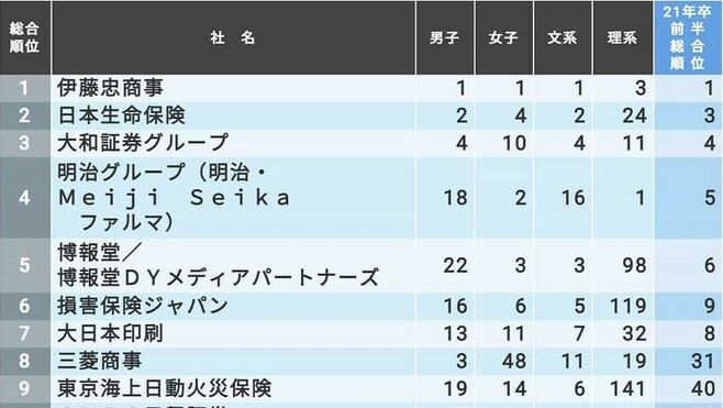 東京 経済 オンライン