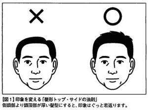2大鉄則は、「ショート」と「毛流れ」
