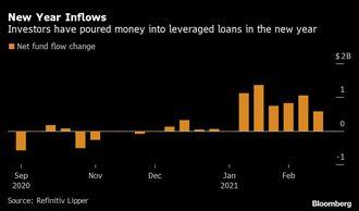 金利反転で損失必至・数兆ドルの債券の守り方