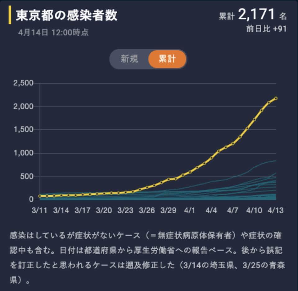 県 コロナ 者 数 感染 埼玉