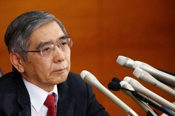 「黒田総裁」の画像検索結果