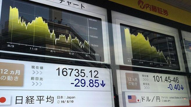 日銀ETF買いが支える日経平均の「危うさ」
