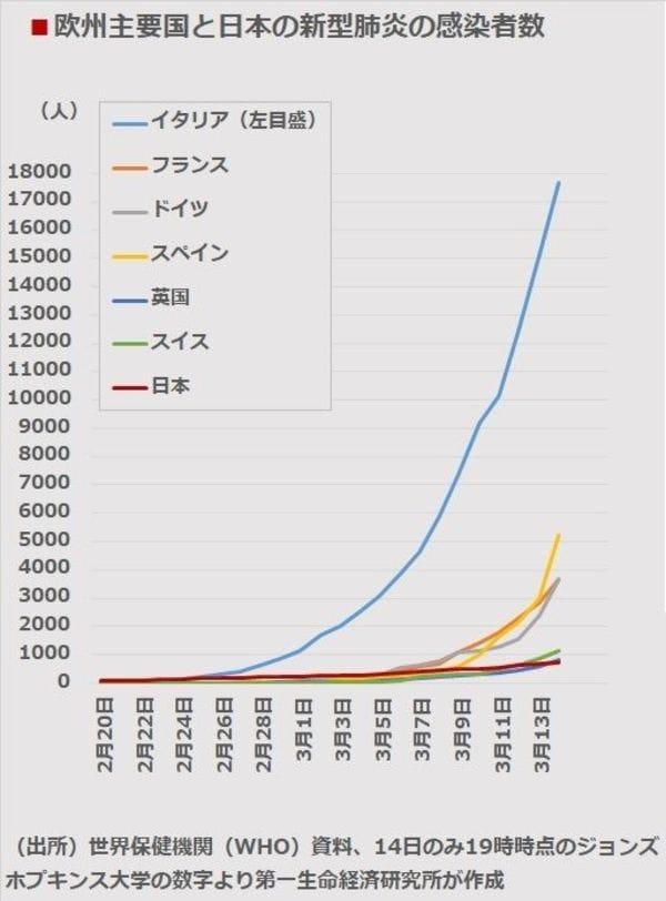 日本 感染 者 数